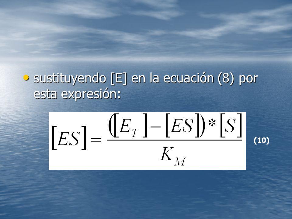 sustituyendo [E] en la ecuación (8) por esta expresión: